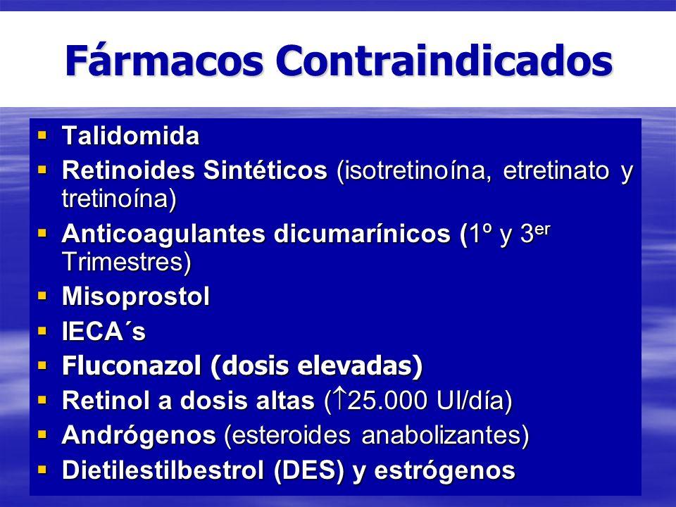 Fármacos Contraindicados