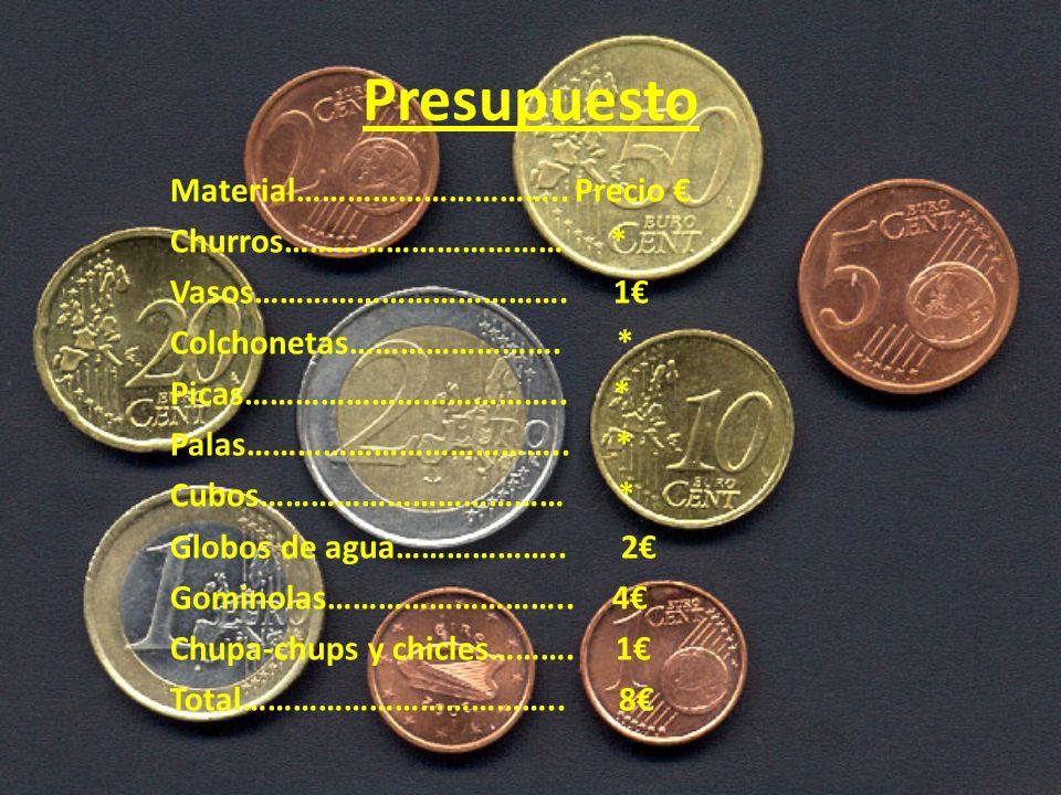 Presupuesto Material………………………….. Precio € Churros…………………………… *