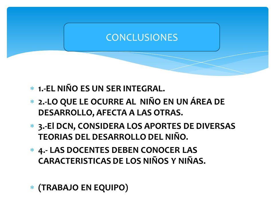 CONCLUSIONES 1.-EL NIÑO ES UN SER INTEGRAL.