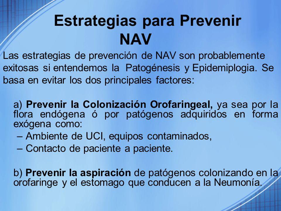Estrategias para Prevenir NAV