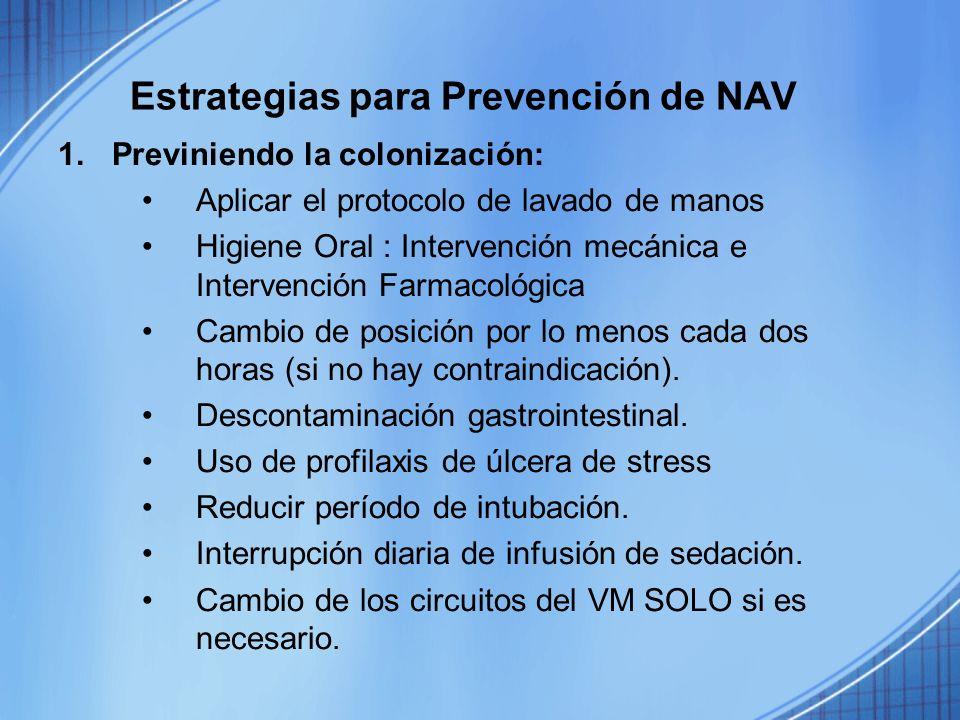 Estrategias para Prevención de NAV
