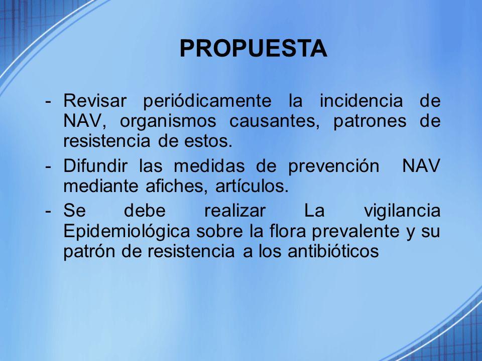 PROPUESTA Revisar periódicamente la incidencia de NAV, organismos causantes, patrones de resistencia de estos.