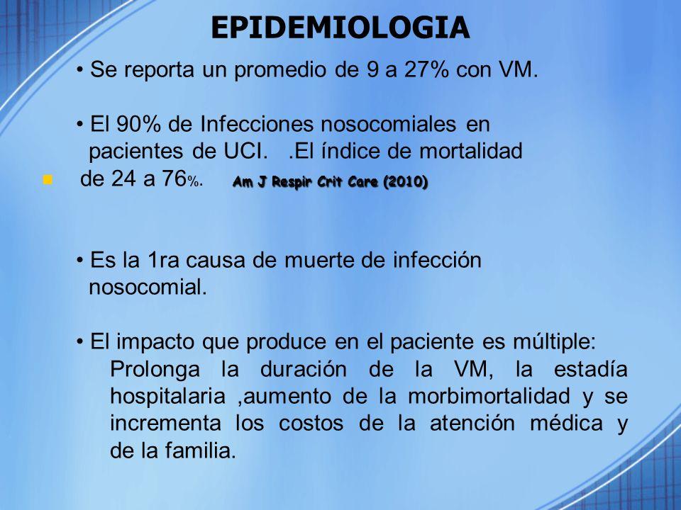 EPIDEMIOLOGIA Se reporta un promedio de 9 a 27% con VM.