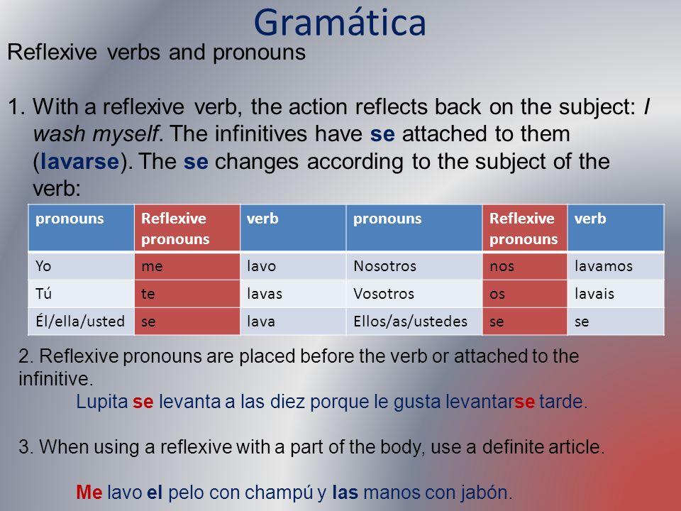 Gramática Reflexive verbs and pronouns
