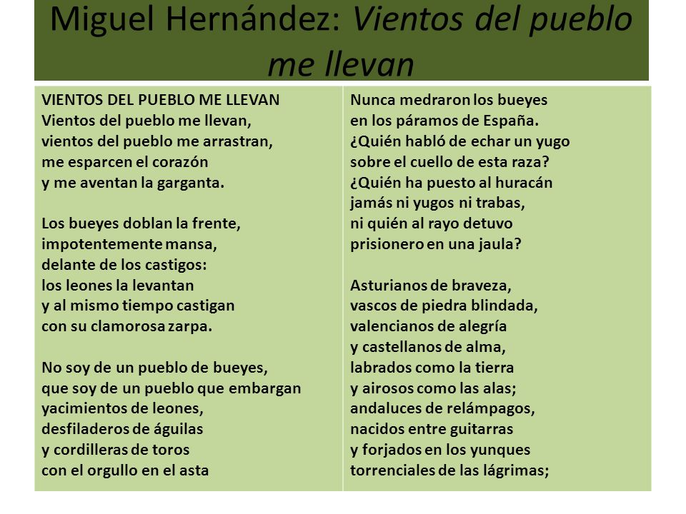 Miguel Hernández: Vientos del pueblo me llevan