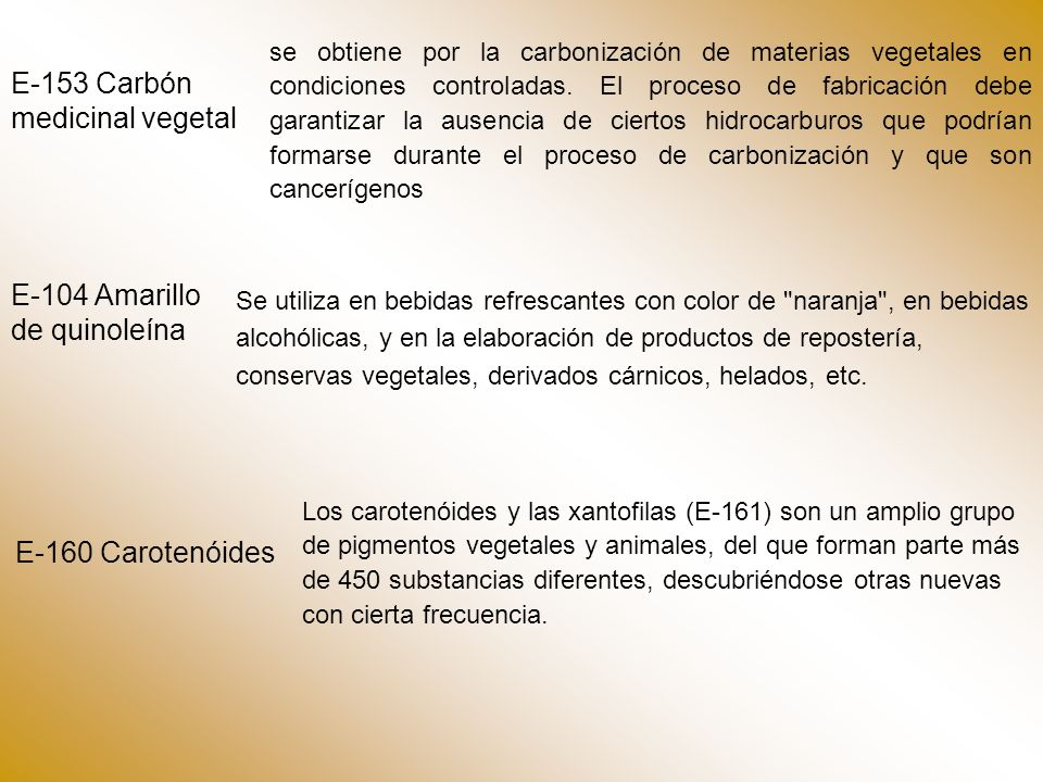 E-153 Carbón medicinal vegetal de quinoleína E-160 Carotenóides