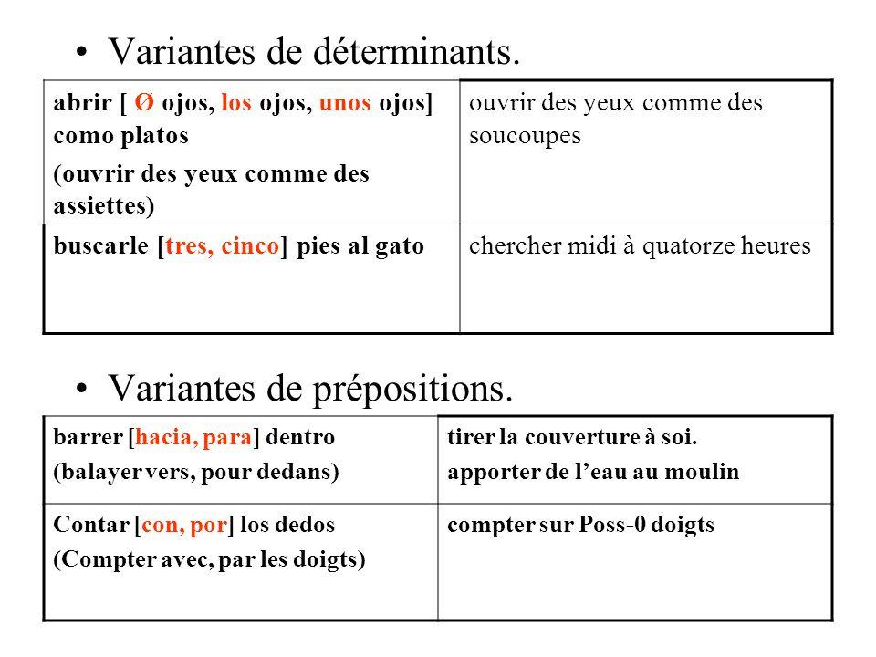 Variantes de déterminants.