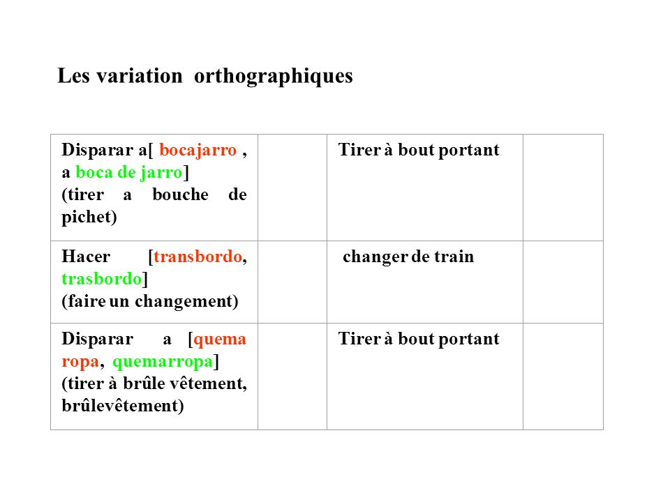 Les variation orthographiques
