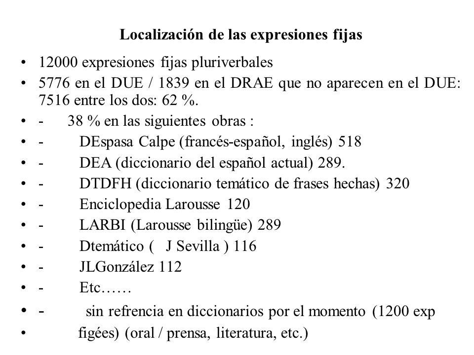 Localización de las expresiones fijas