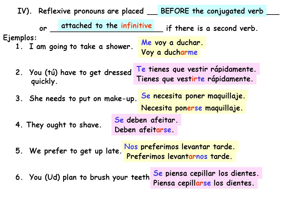 IV). Reflexive pronouns are placed