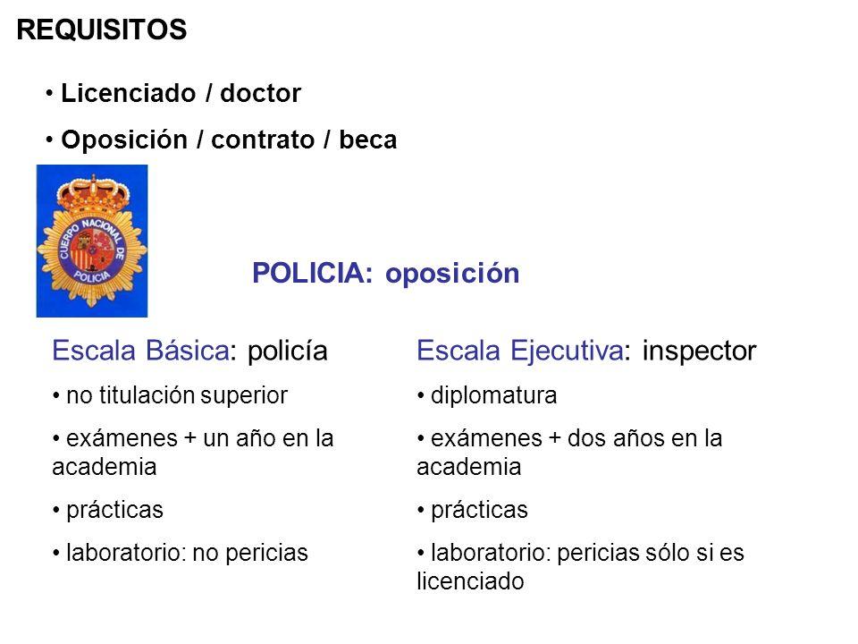 Escala Básica: policía Escala Ejecutiva: inspector