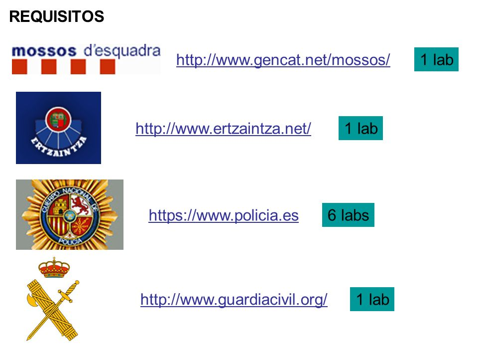 REQUISITOS http://www.gencat.net/mossos/ 1 lab. http://www.ertzaintza.net/ 1 lab. https://www.policia.es.