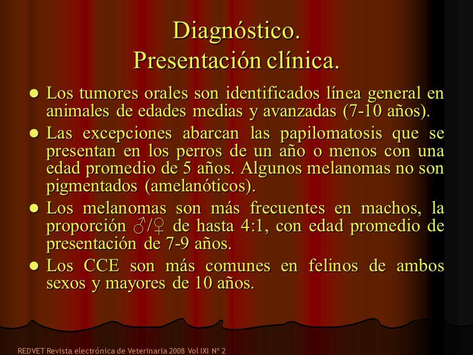 Diagnóstico. Presentación clínica.