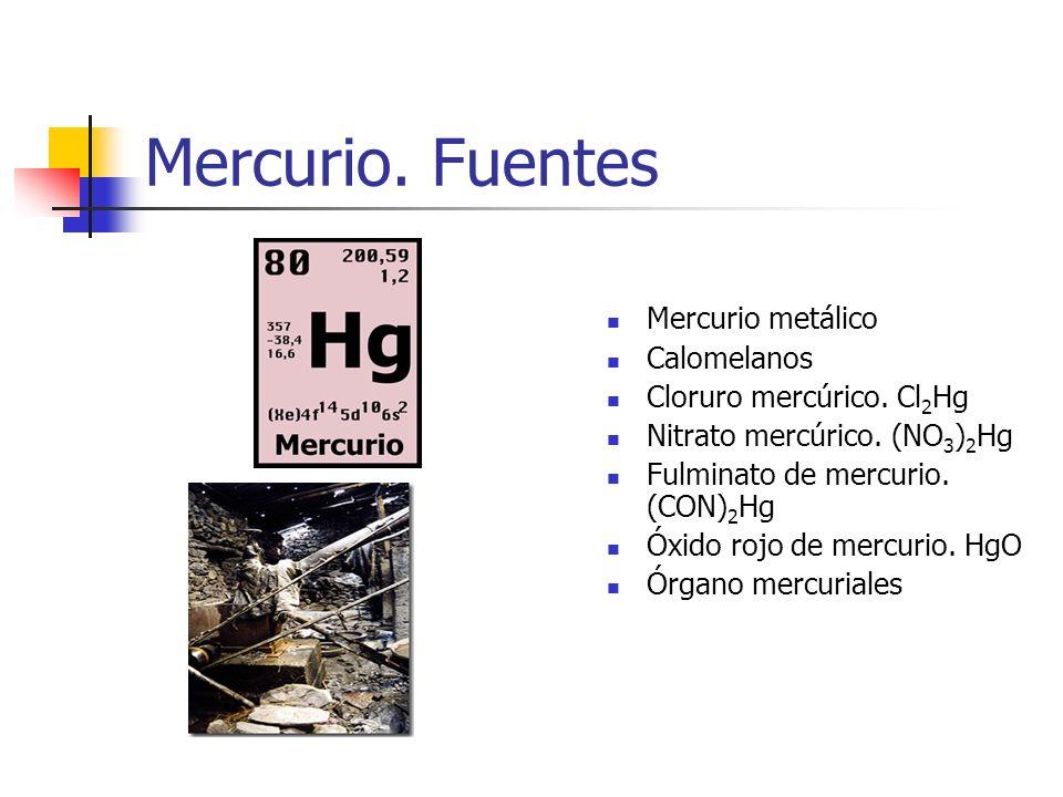 Mercurio. Fuentes Mercurio metálico Calomelanos