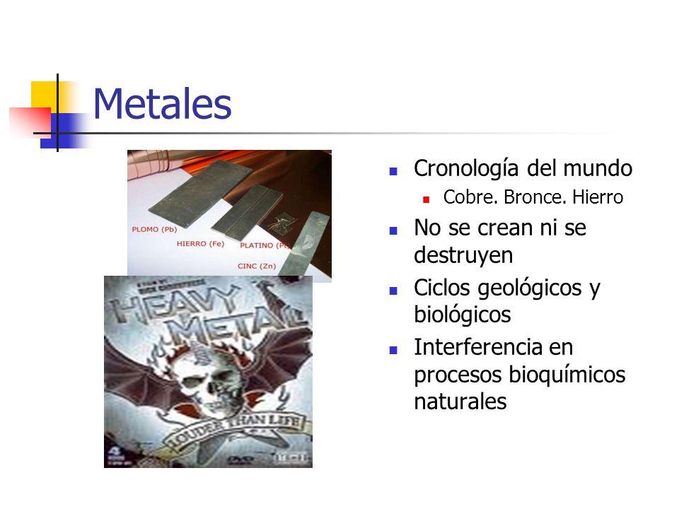 Metales Cronología del mundo No se crean ni se destruyen