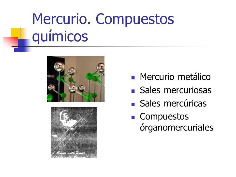 Mercurio. Compuestos químicos