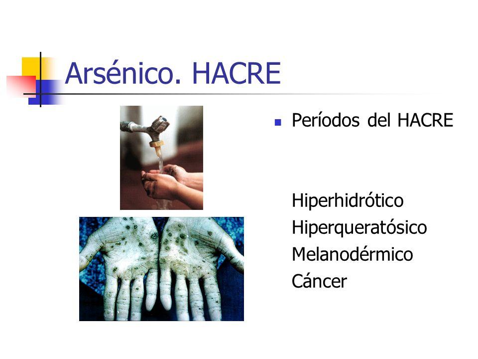 Arsénico. HACRE Períodos del HACRE Hiperhidrótico Hiperqueratósico