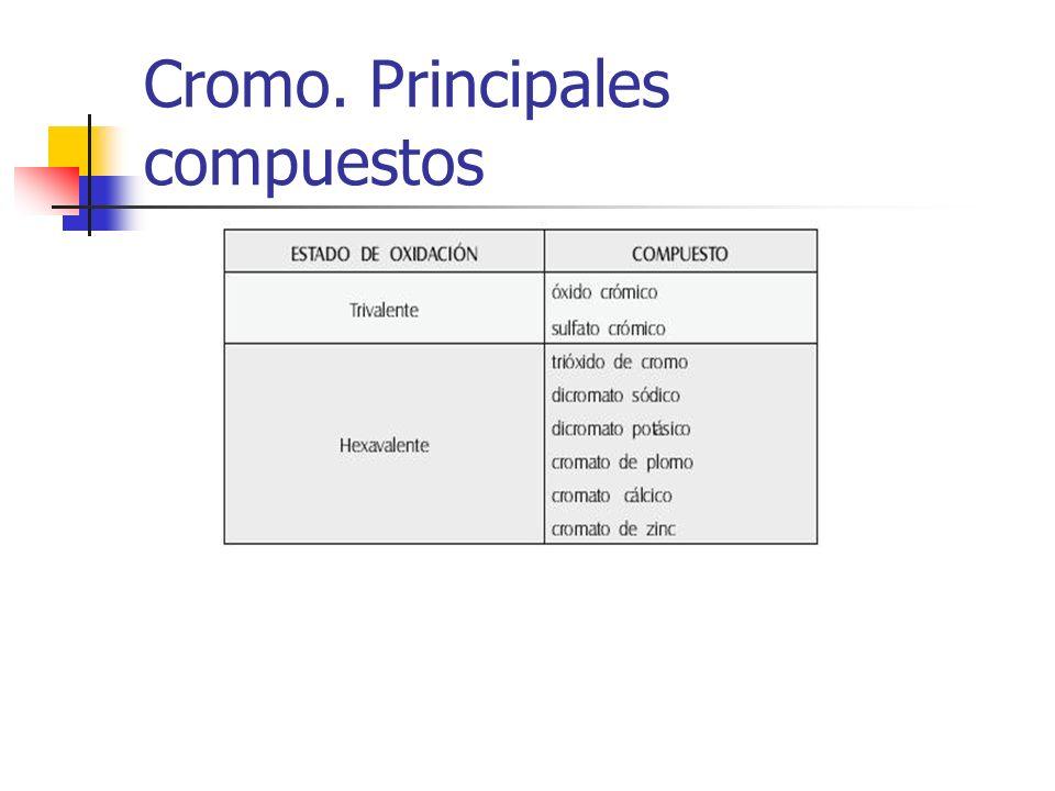 Cromo. Principales compuestos