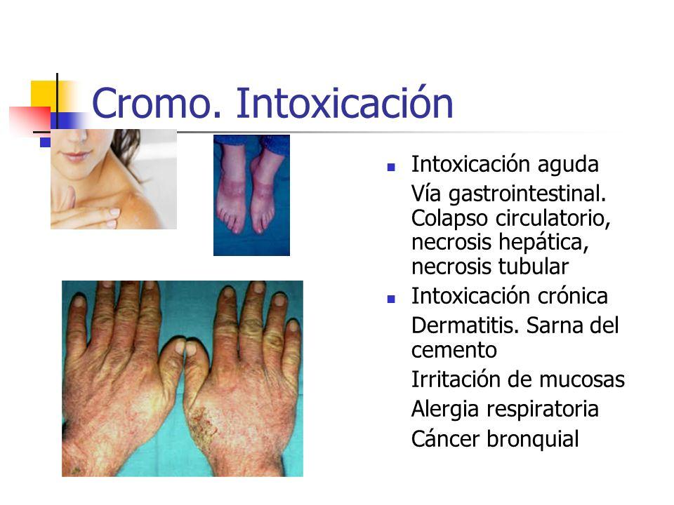 Cromo. Intoxicación Intoxicación aguda