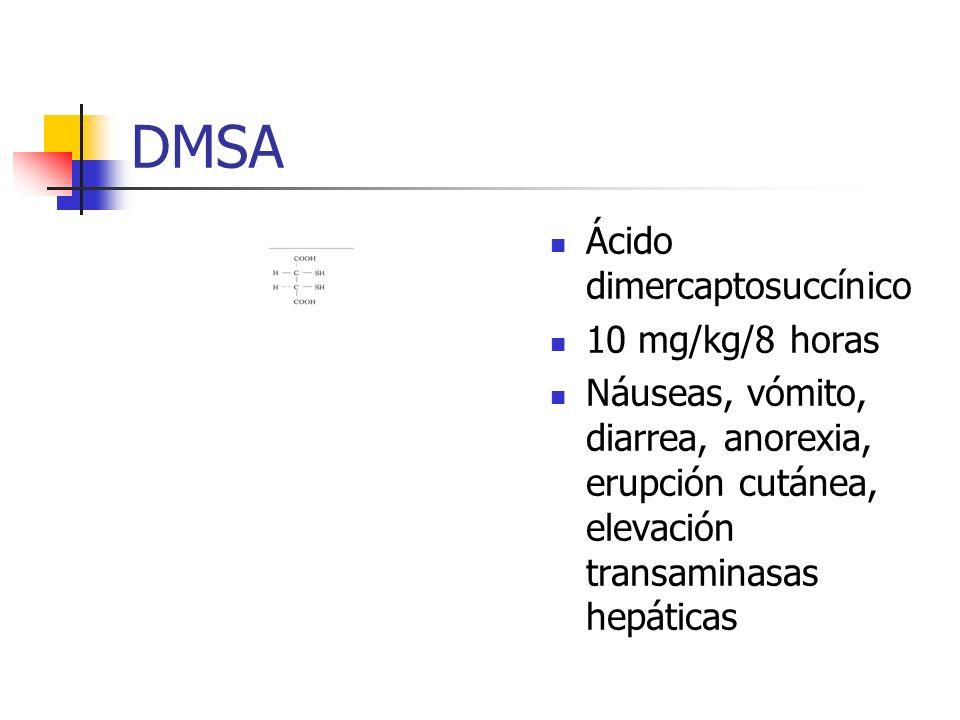 DMSA Ácido dimercaptosuccínico 10 mg/kg/8 horas