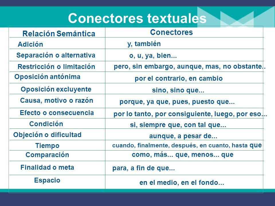 Conectores textuales Conectores Relación Semántica Adición y, también