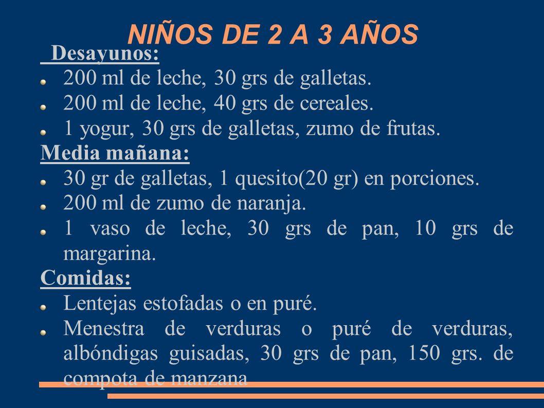 NIÑOS DE 2 A 3 AÑOS Desayunos: 200 ml de leche, 30 grs de galletas.