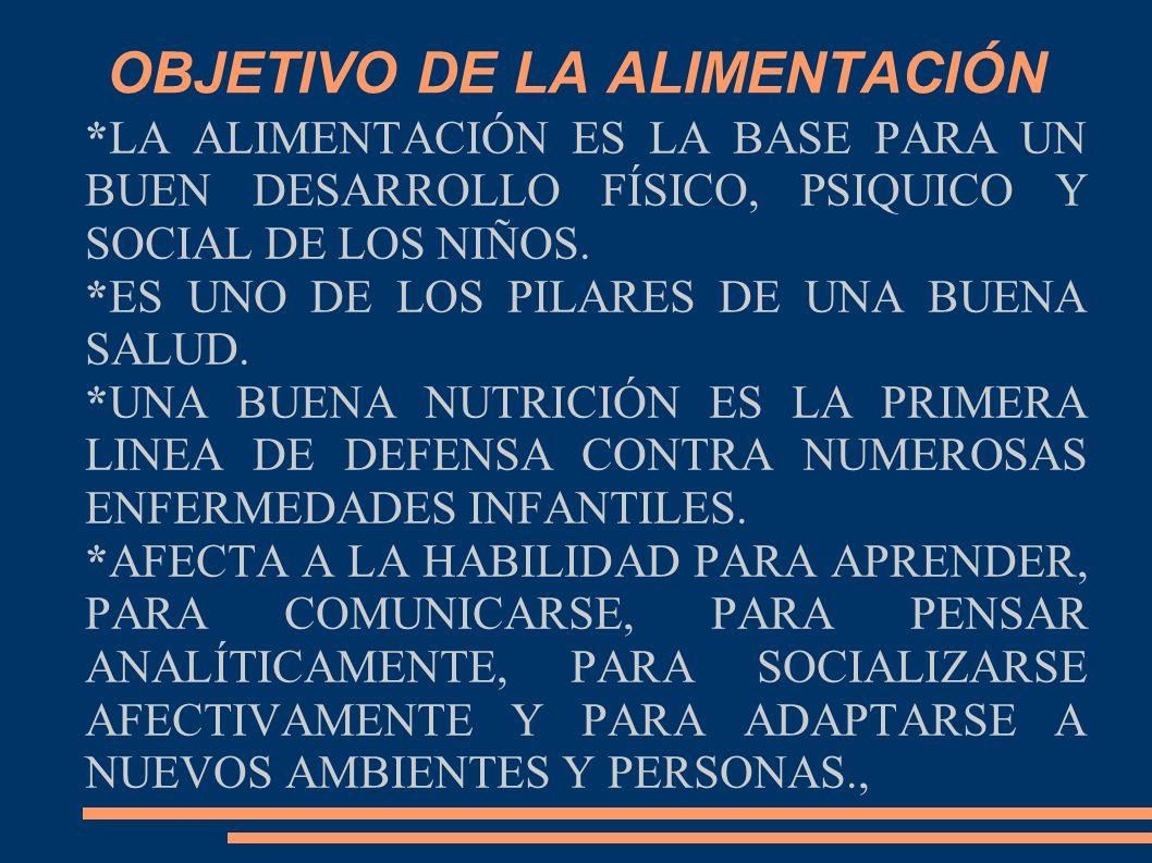 OBJETIVO DE LA ALIMENTACIÓN