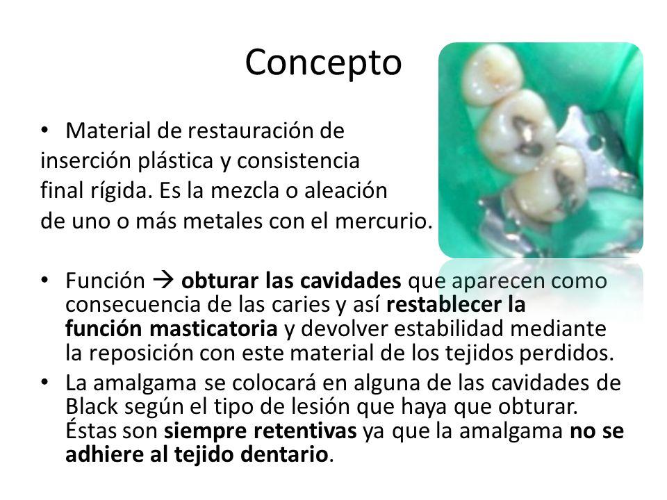 Concepto Material de restauración de inserción plástica y consistencia