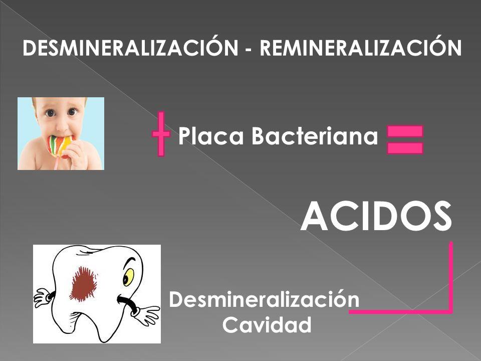 ACIDOS Placa Bacteriana DESMINERALIZACIÓN - REMINERALIZACIÓN