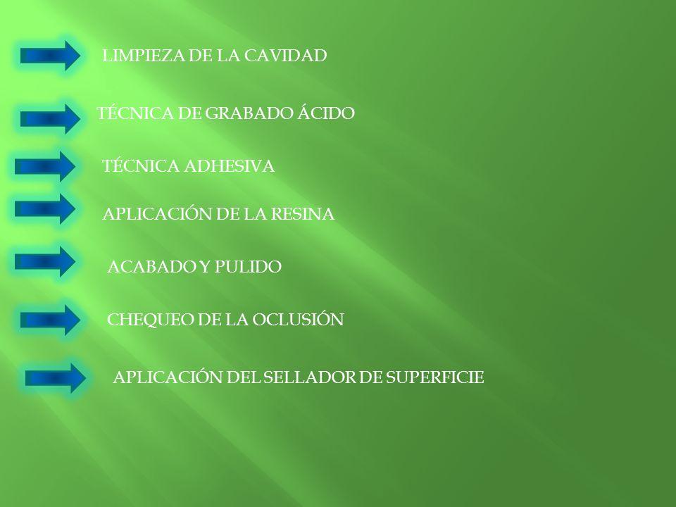 LIMPIEZA DE LA CAVIDAD TÉCNICA DE GRABADO ÁCIDO. TÉCNICA ADHESIVA. APLICACIÓN DE LA RESINA. ACABADO Y PULIDO.