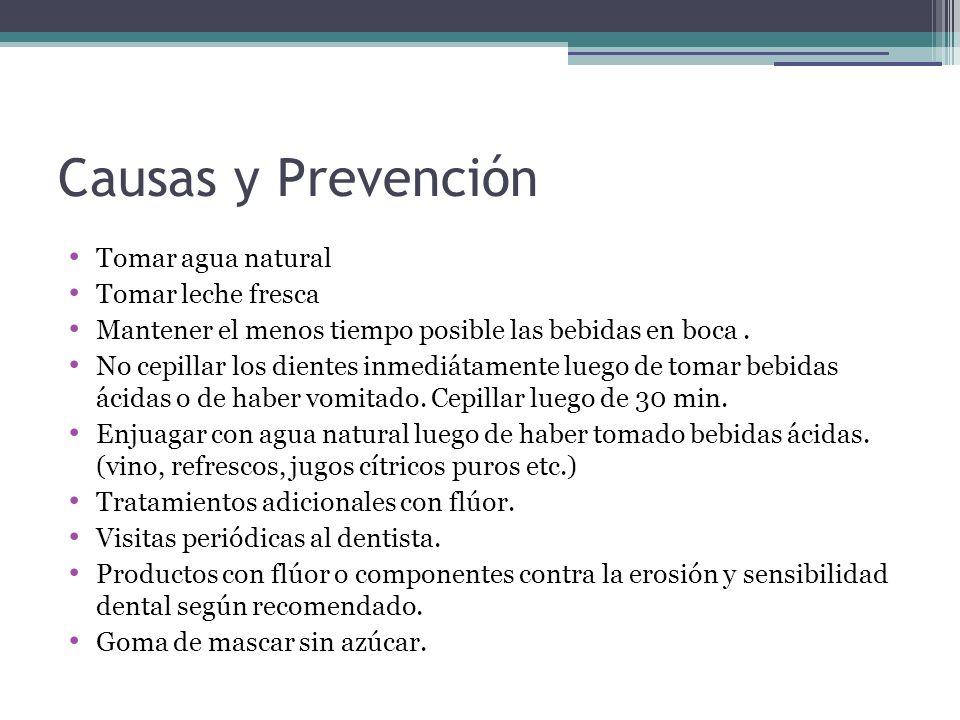 Causas y Prevención Tomar agua natural Tomar leche fresca