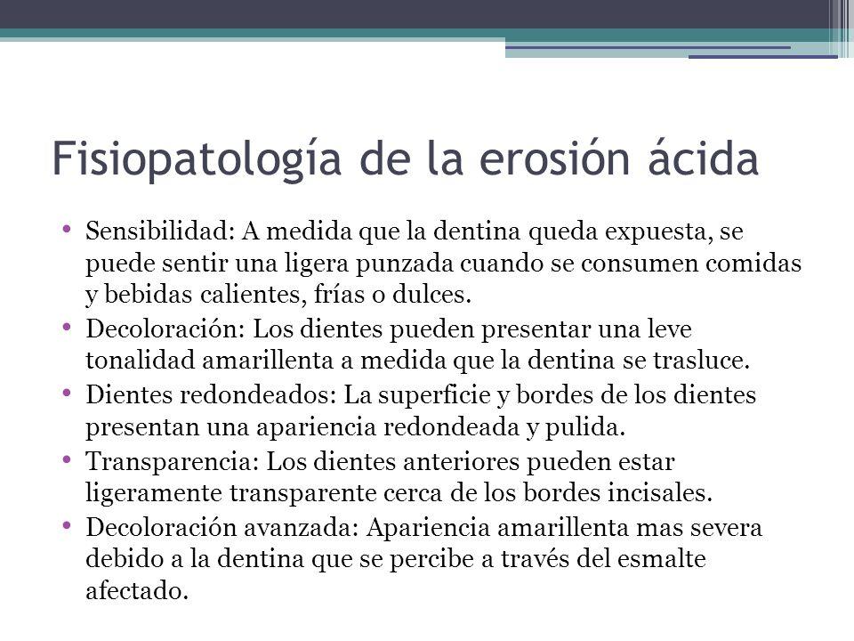Fisiopatología de la erosión ácida