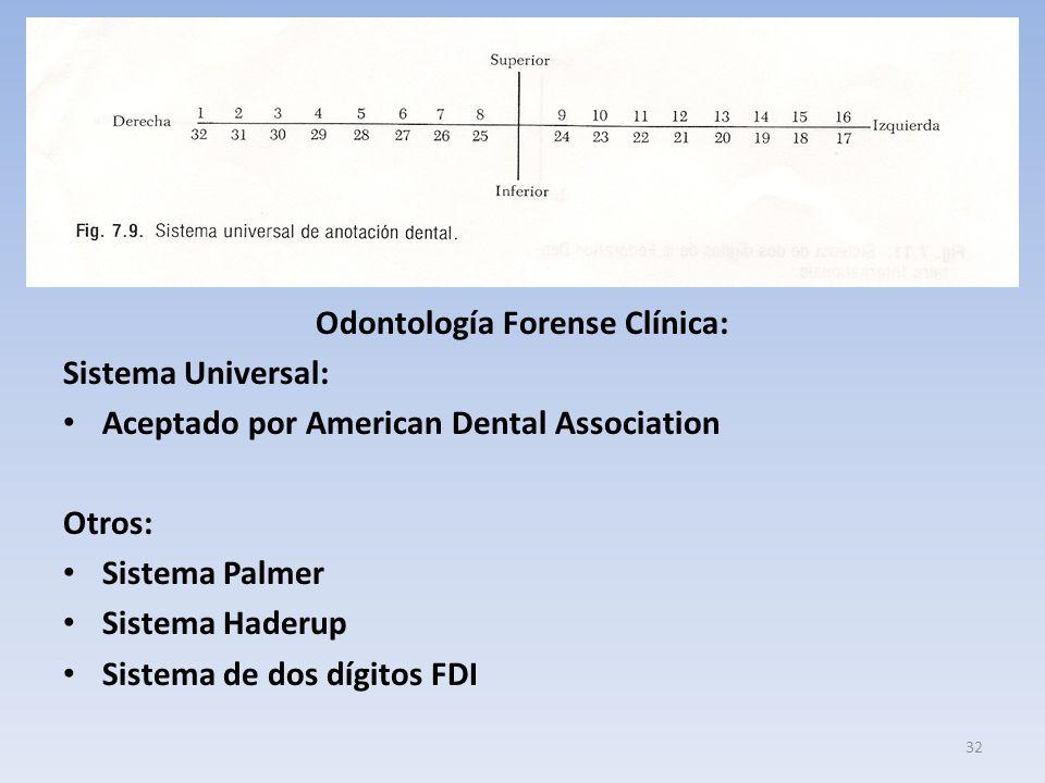 Odontología Forense Clínica: