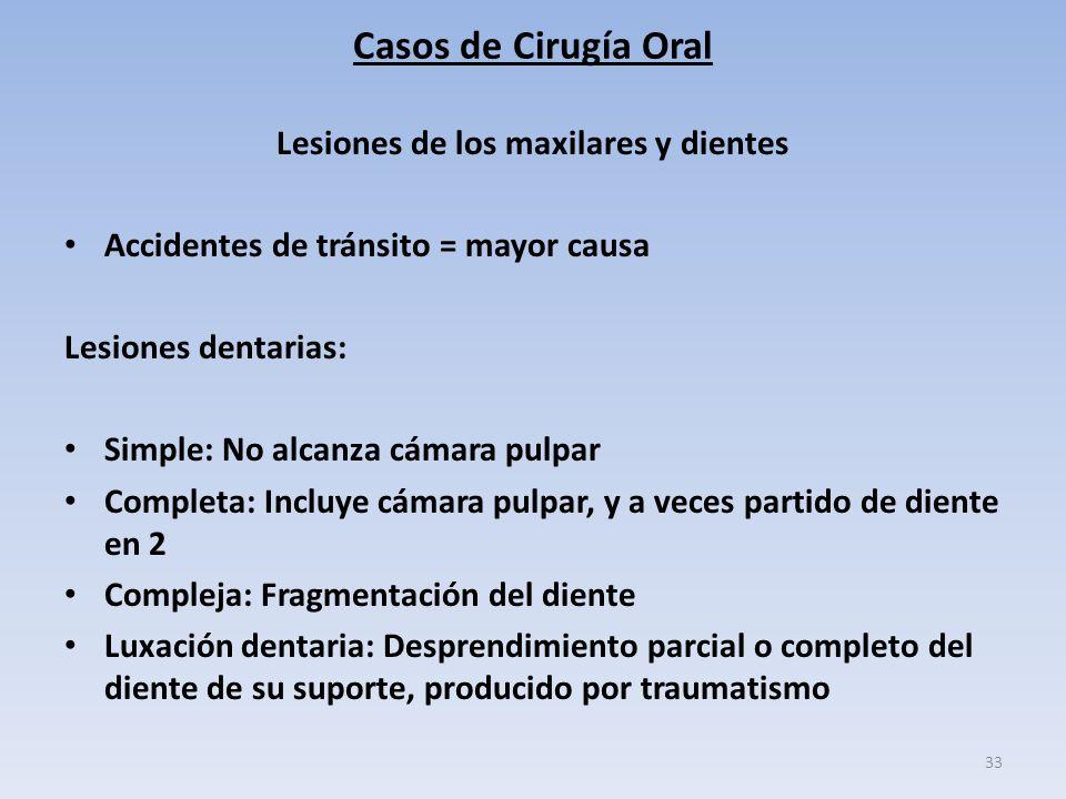 Lesiones de los maxilares y dientes