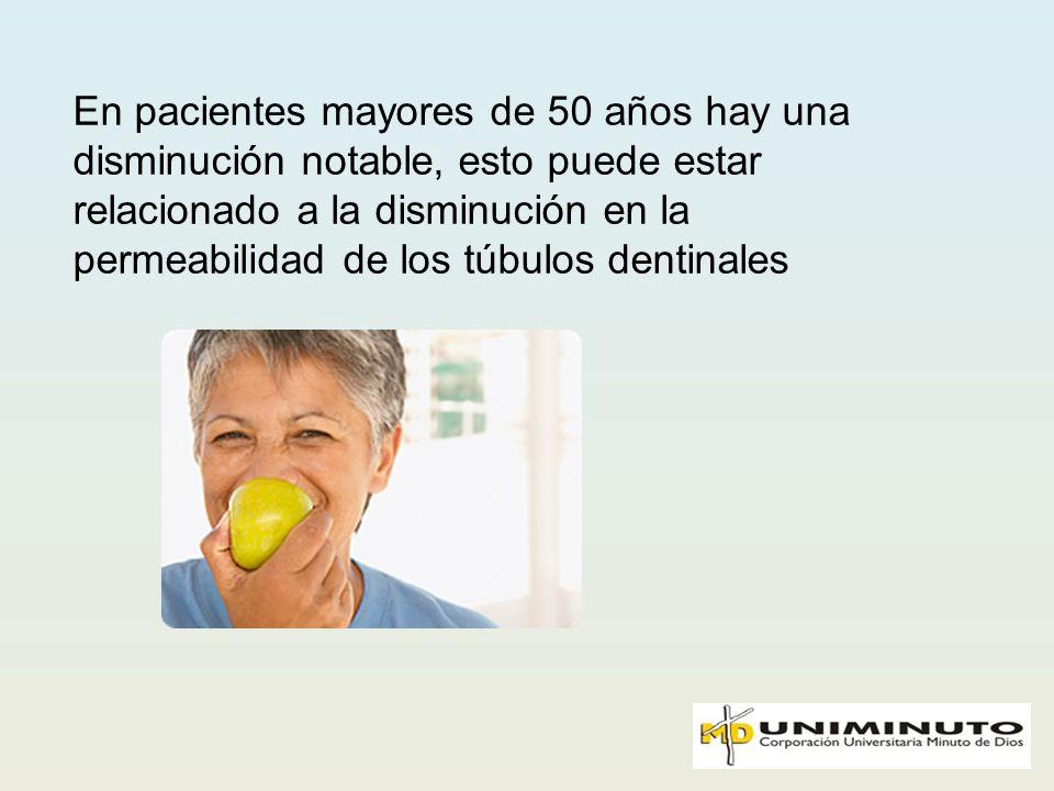 En pacientes mayores de 50 años hay una disminución notable, esto puede estar relacionado a la disminución en la permeabilidad de los túbulos dentinales