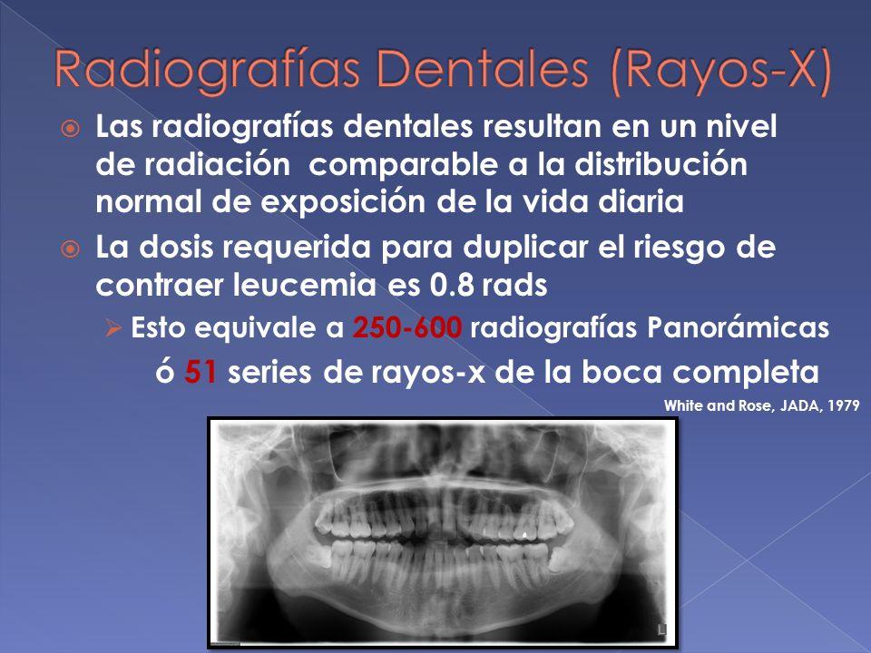 Radiografías Dentales (Rayos-X)