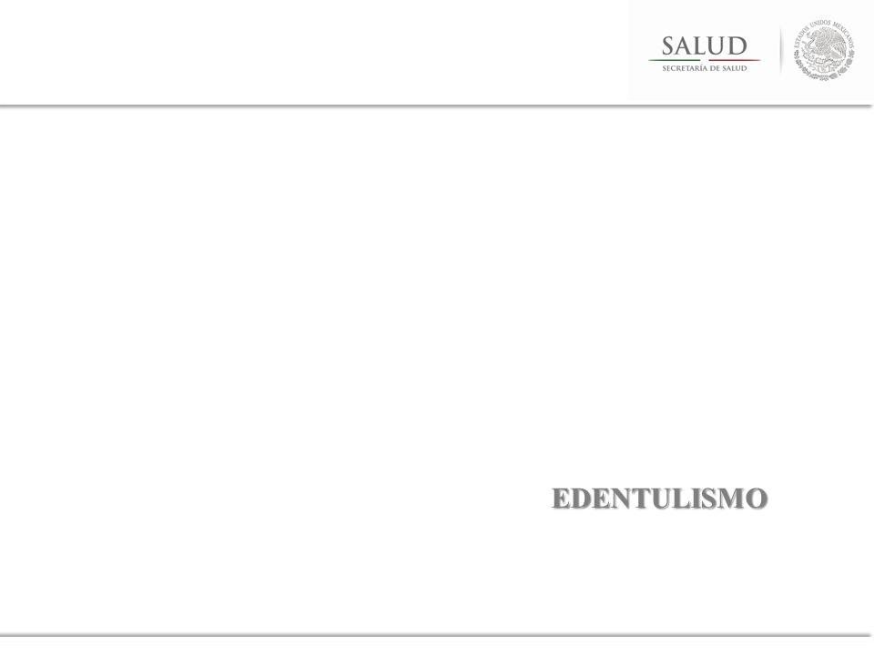 Edentulismo