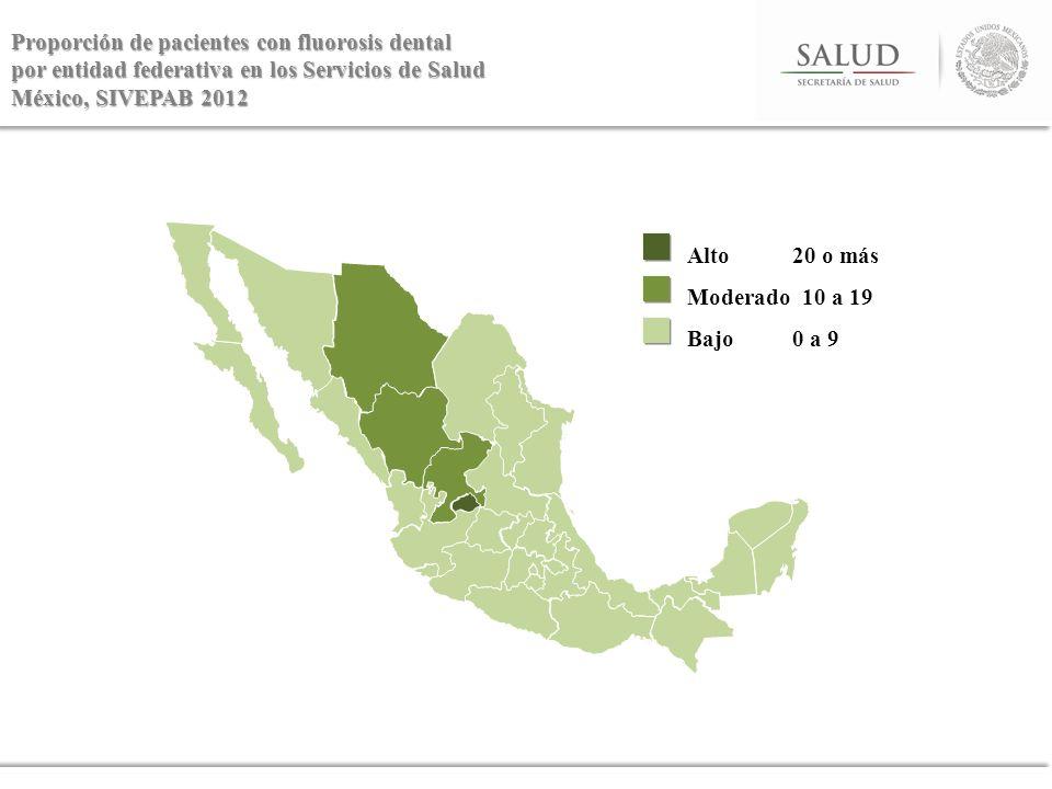 Proporción de pacientes con fluorosis dental por entidad federativa en los Servicios de Salud México, SIVEPAB 2012