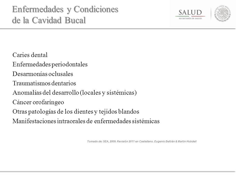 Enfermedades y Condiciones de la Cavidad Bucal