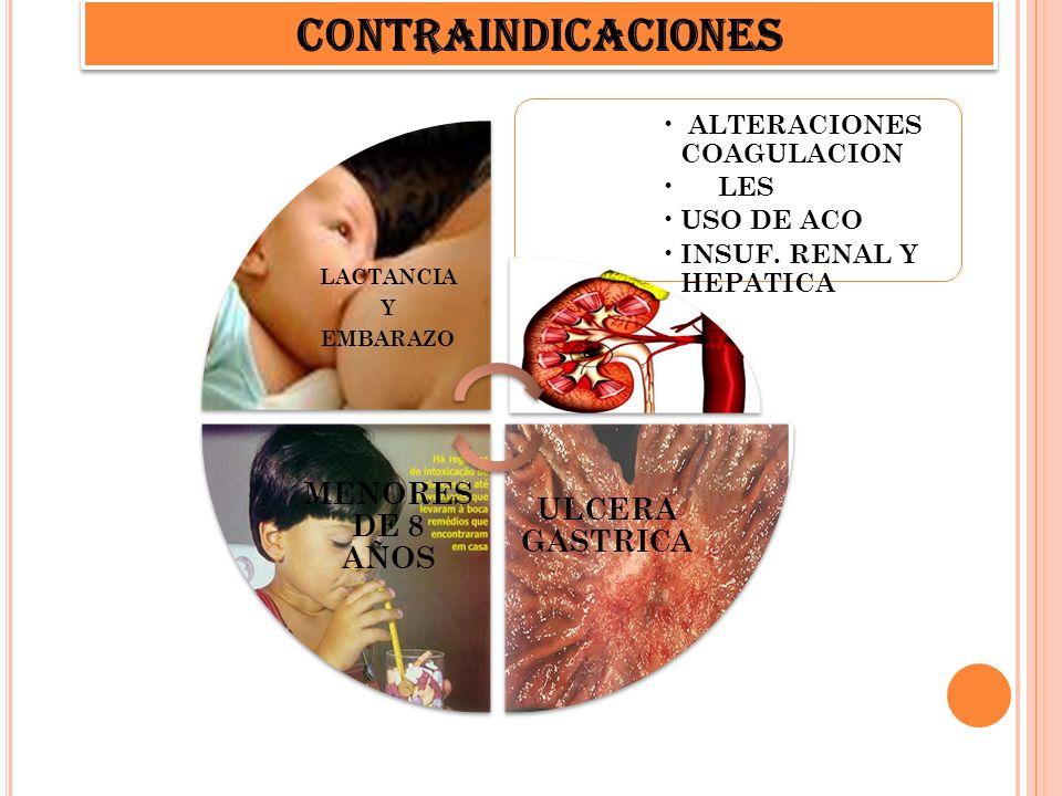 CONTRAINDICACIONES ALTERACIONES COAGULACION LES USO DE ACO