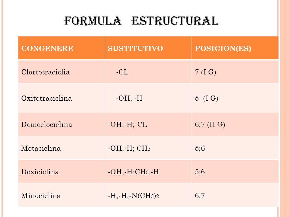 Formula estructural CONGENERE SUSTITUTIVO POSICION(ES) Clortetraciclia