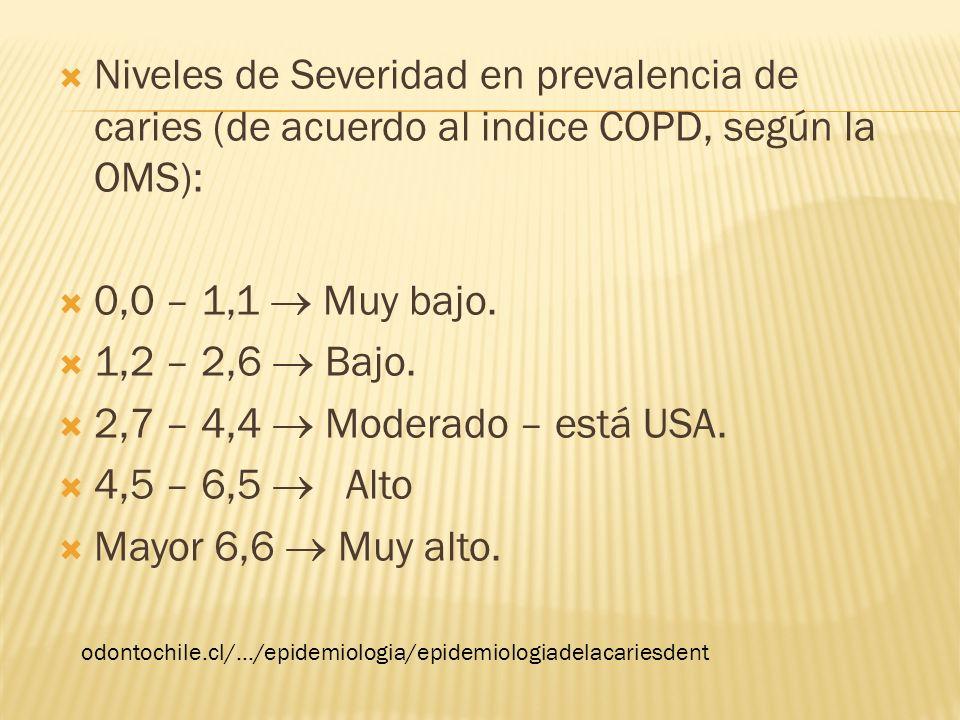 Niveles de Severidad en prevalencia de caries (de acuerdo al indice COPD, según la OMS):