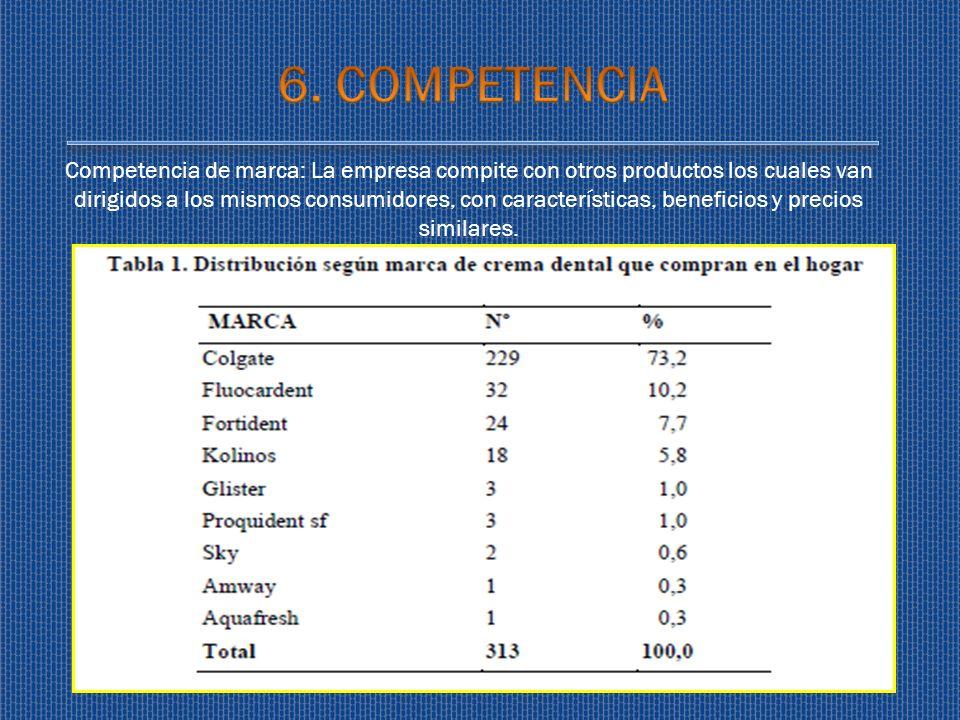 6. COMPETENCIA