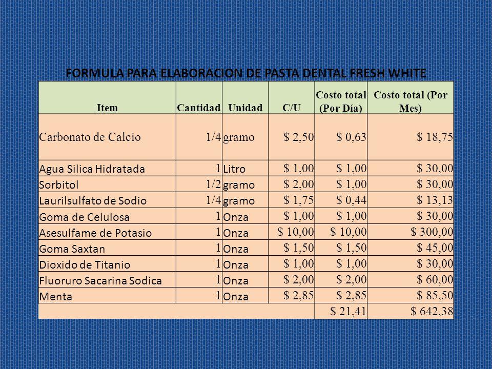 FORMULA PARA ELABORACION DE PASTA DENTAL FRESH WHITE
