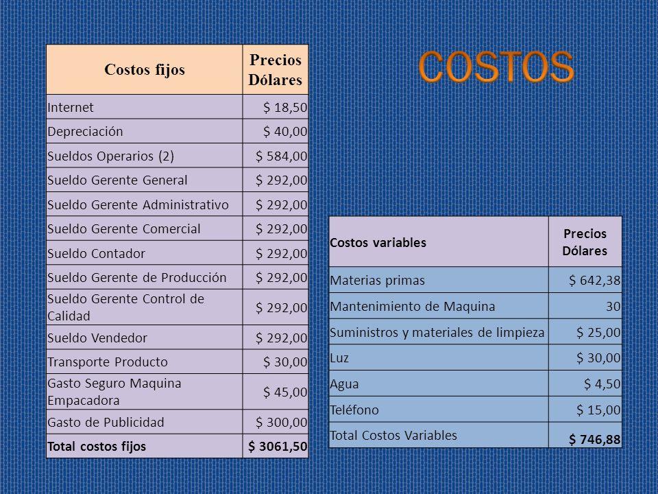 COSTOS Precios Dólares Costos fijos Internet $ 18,50 Depreciación