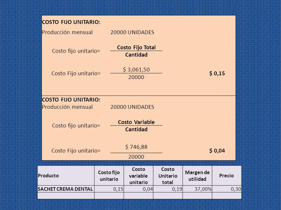 Costo variable unitario