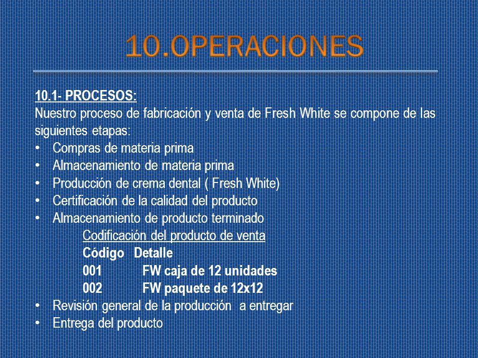 10.OPERACIONES 10.1- PROCESOS: