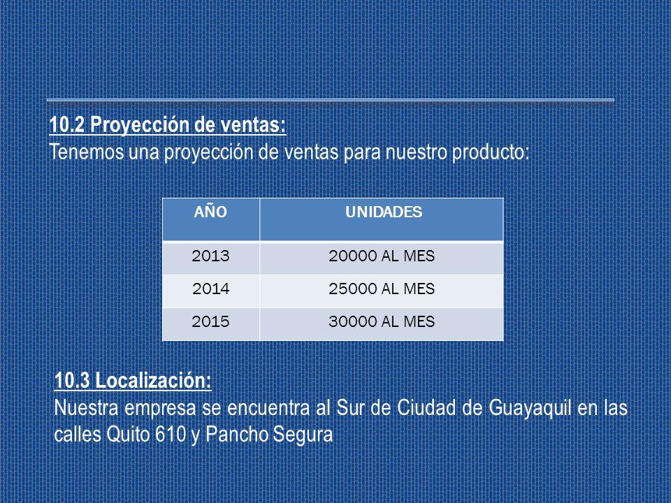 Tenemos una proyección de ventas para nuestro producto: