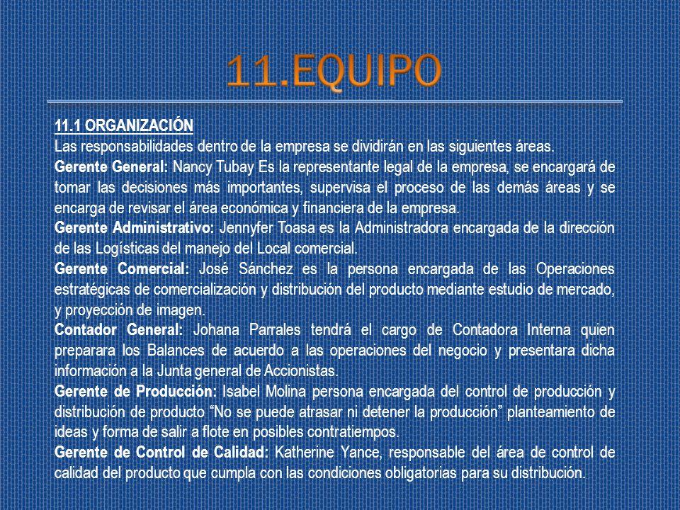 11.EQUIPO 11.1 ORGANIZACIÓN. Las responsabilidades dentro de la empresa se dividirán en las siguientes áreas.