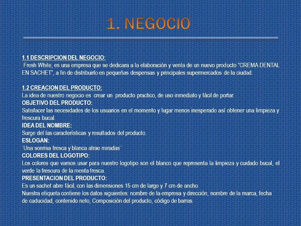1. NEGOCIO 1.1 DESCRIPCION DEL NEGOCIO: